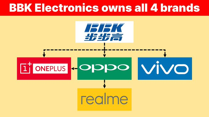Who is the owner of the oppo company?