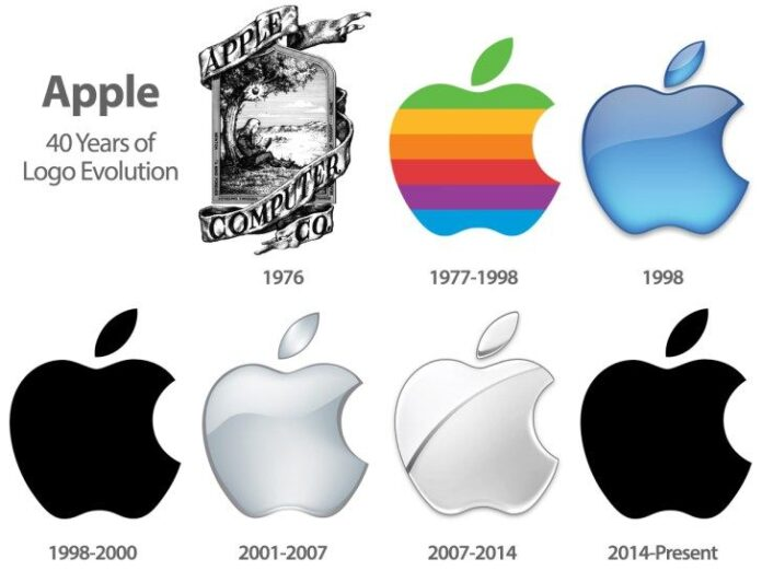 Apple Inc Belongs to Which Country? Is Apple A Chinese Company?